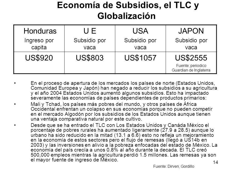 Economía de Subsidios, el TLC y Globalización