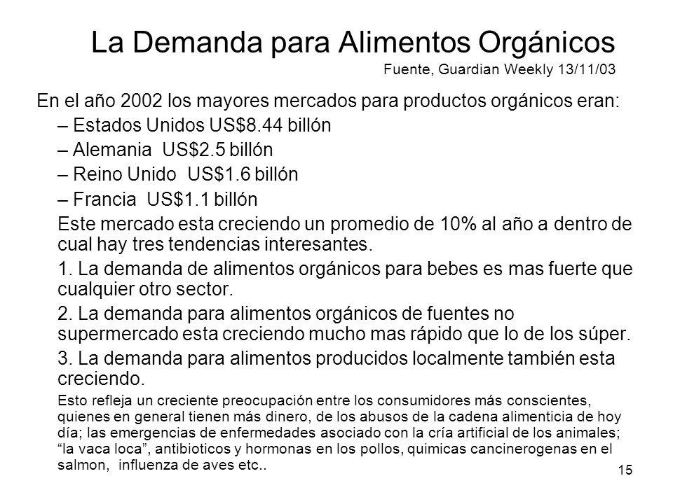 La Demanda para Alimentos Orgánicos Fuente, Guardian Weekly 13/11/03