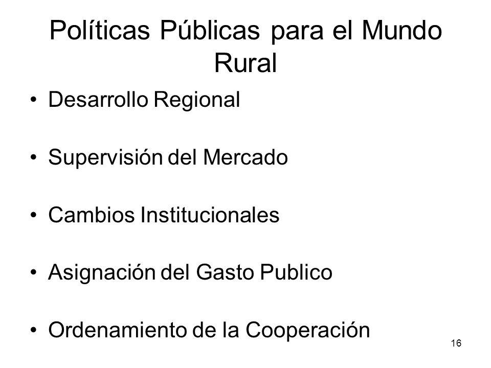 Políticas Públicas para el Mundo Rural