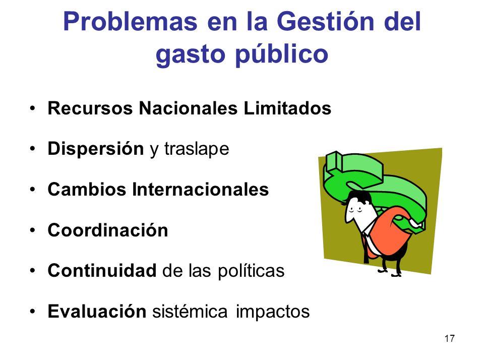 Problemas en la Gestión del gasto público