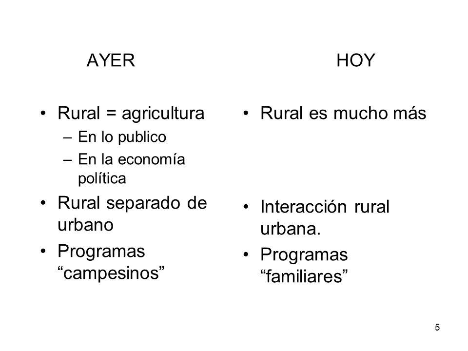 Rural separado de urbano Programas campesinos HOY Rural es mucho más