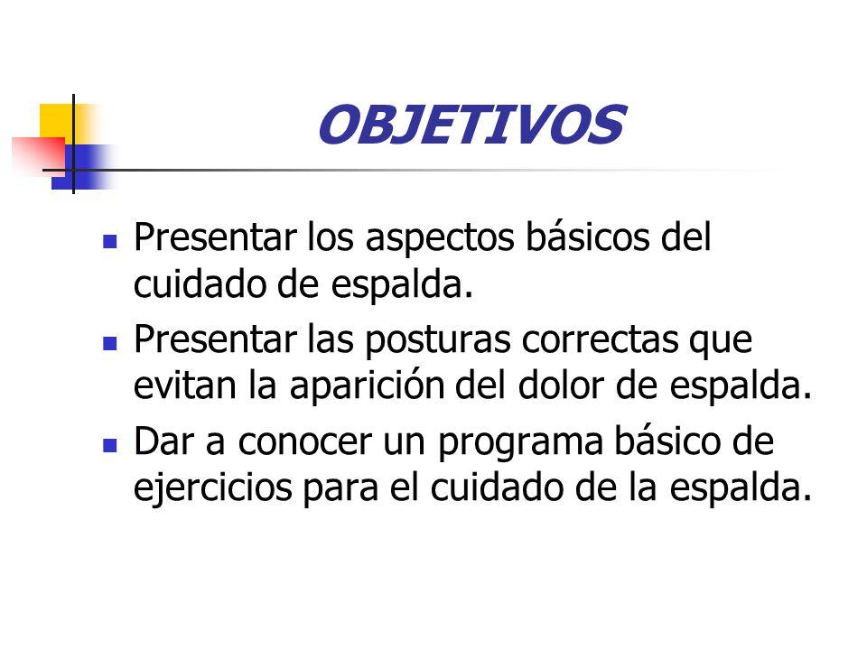 OBJETIVOS Presentar los aspectos básicos del cuidado de espalda.