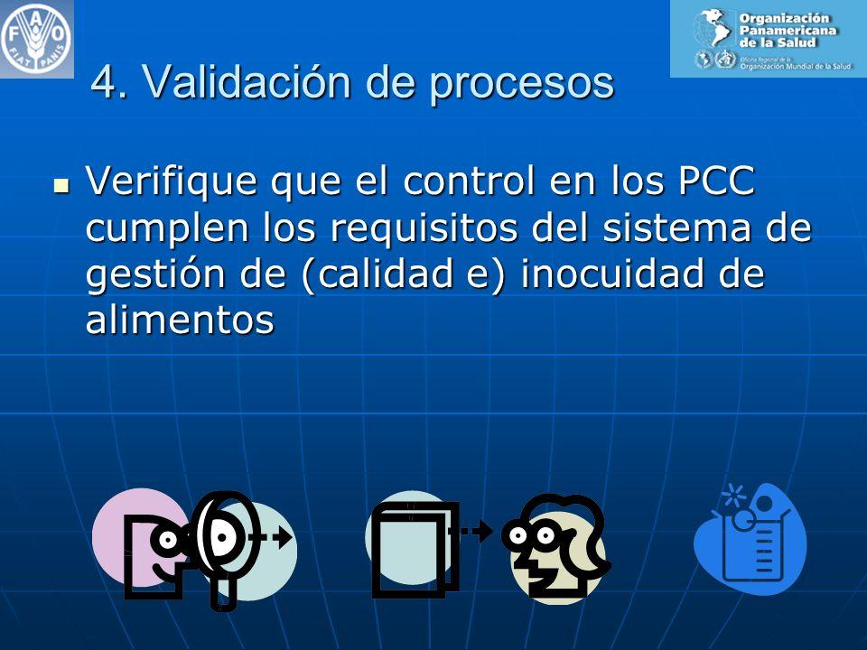 4. Validación de procesos
