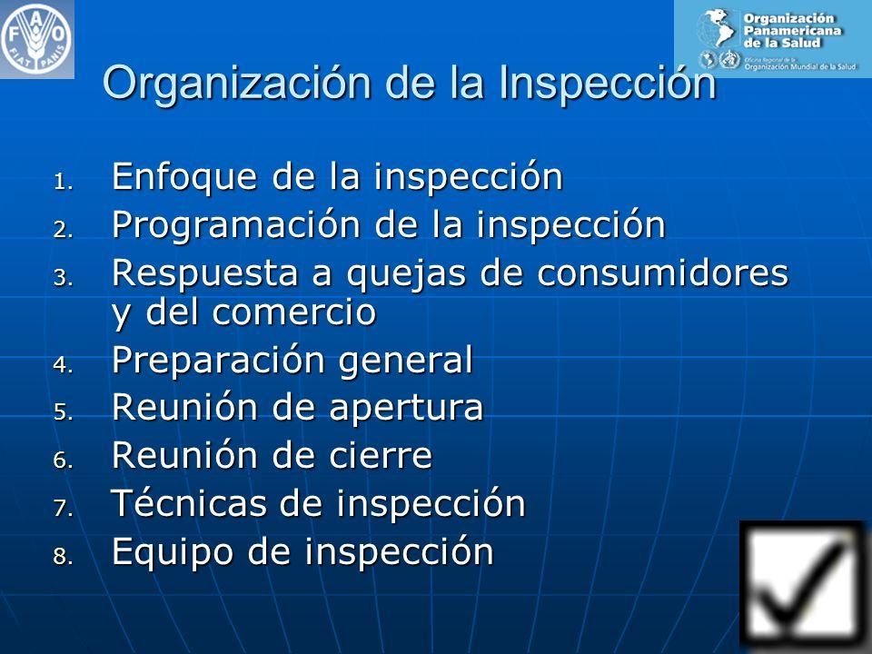 Organización de la Inspección