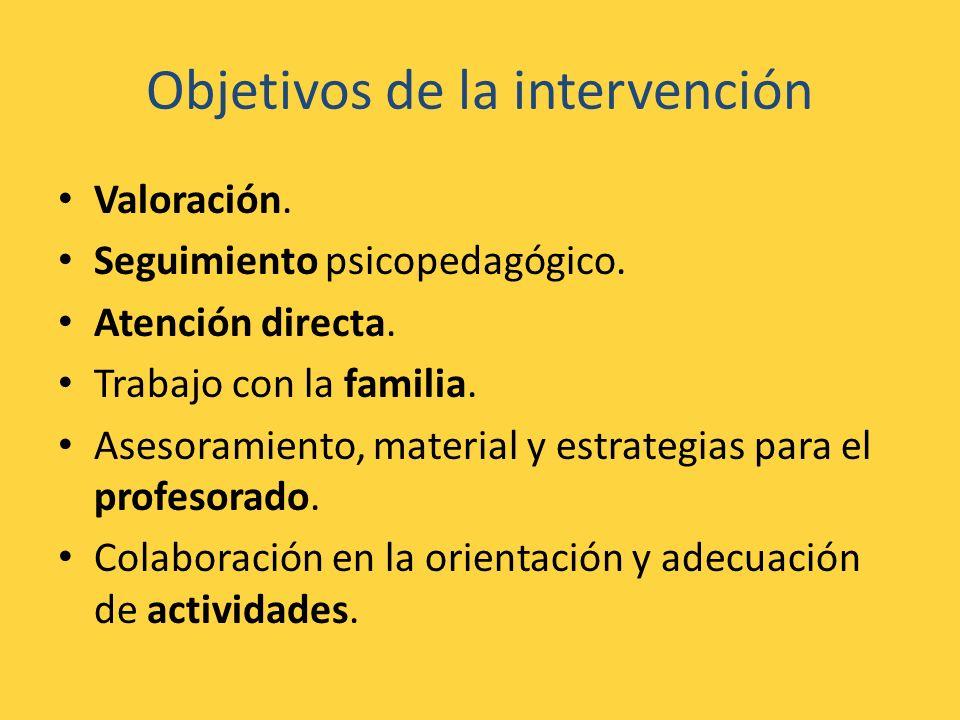 Objetivos de la intervención