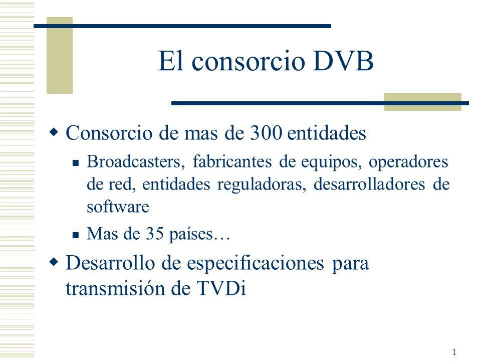 El consorcio DVB Consorcio de mas de 300 entidades
