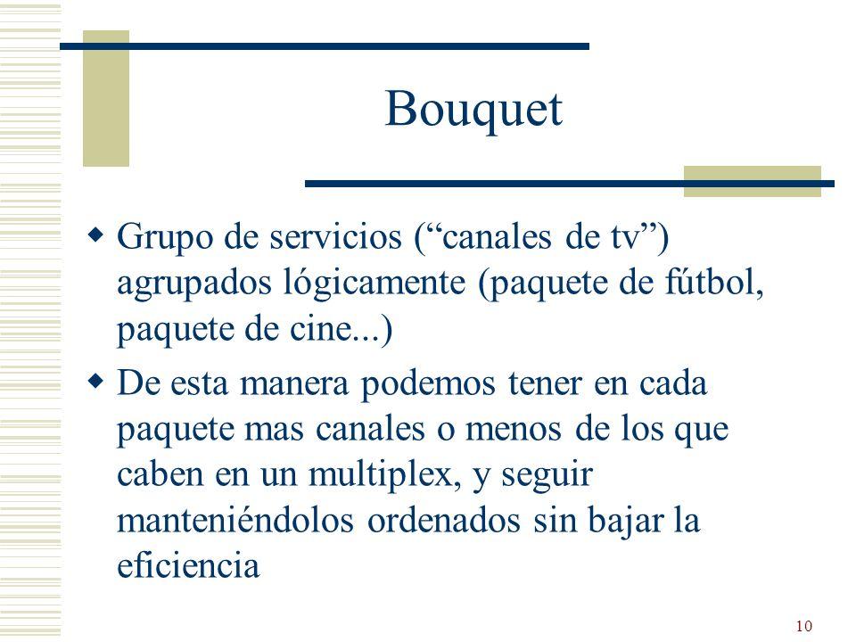 Bouquet Grupo de servicios ( canales de tv ) agrupados lógicamente (paquete de fútbol, paquete de cine...)
