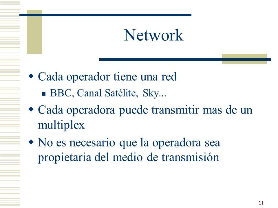 Network Cada operador tiene una red