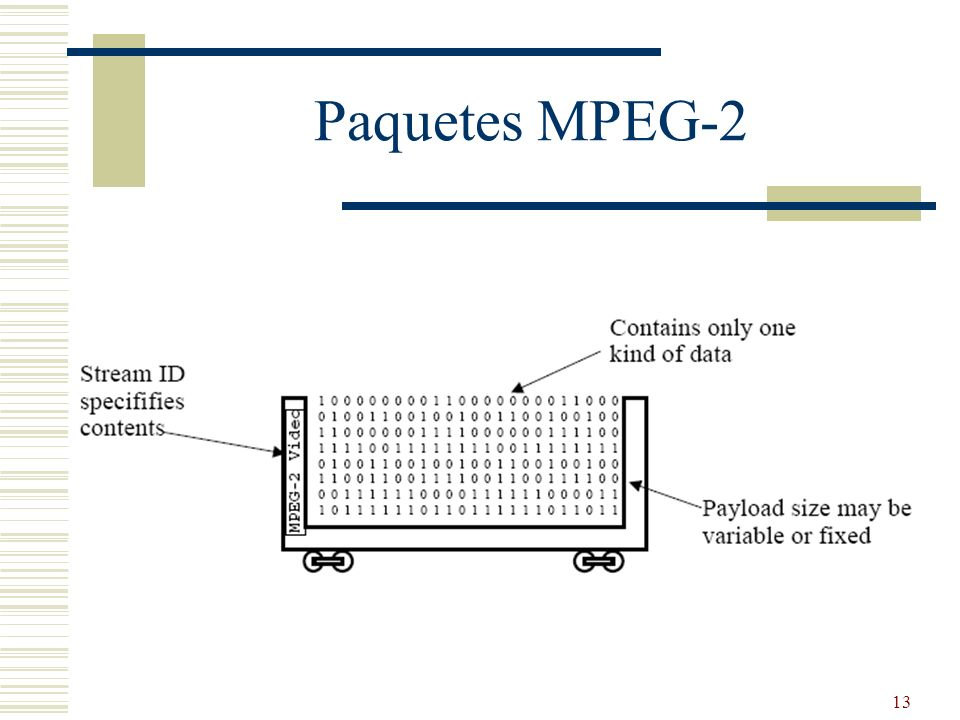 Paquetes MPEG-2