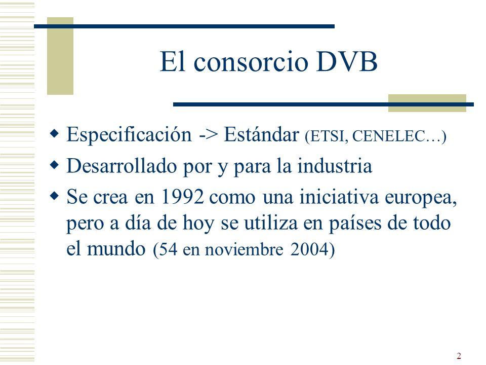 El consorcio DVB Especificación -> Estándar (ETSI, CENELEC…)