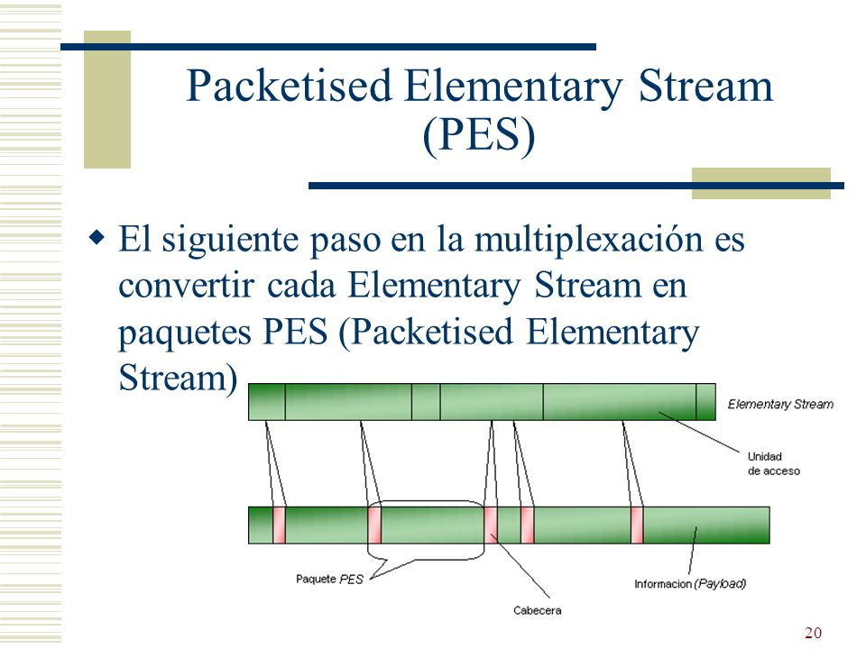 Packetised Elementary Stream (PES)