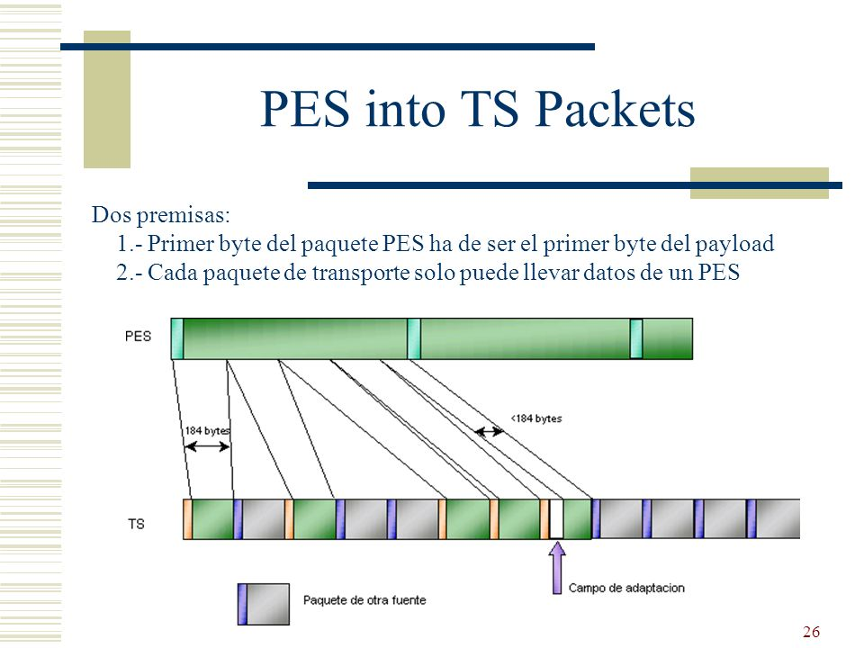 PES into TS Packets Dos premisas: