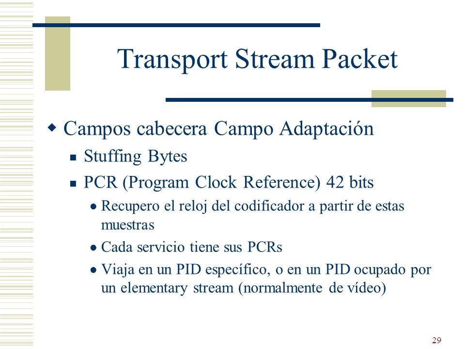 Transport Stream Packet