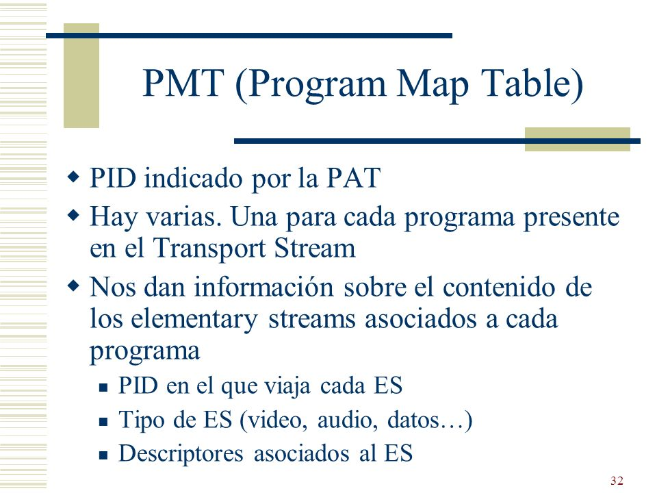 PMT (Program Map Table)