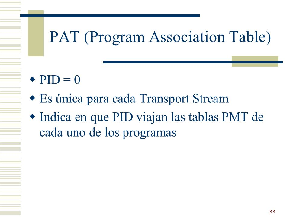 PAT (Program Association Table)