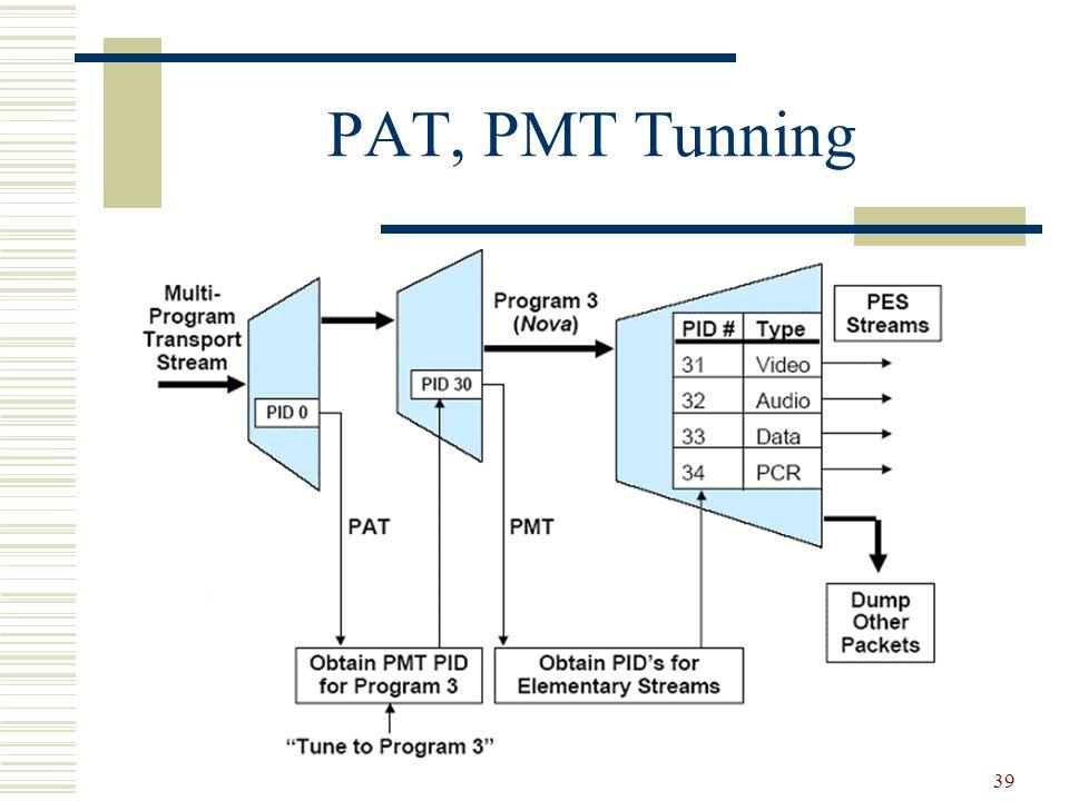 PAT, PMT Tunning