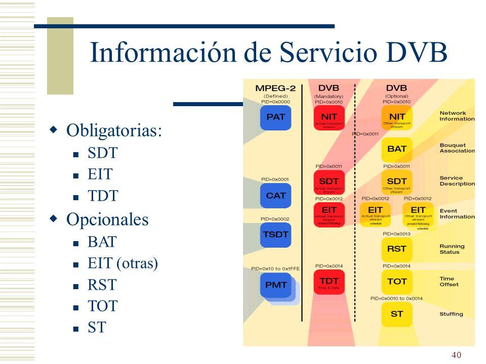 Información de Servicio DVB