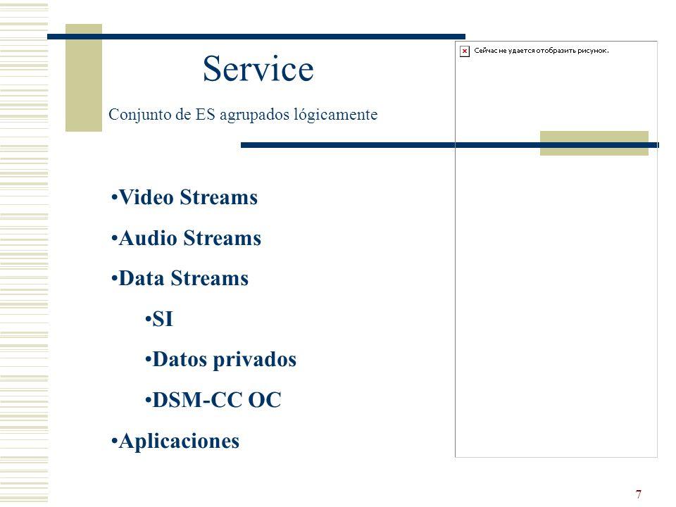 Service Conjunto de ES agrupados lógicamente