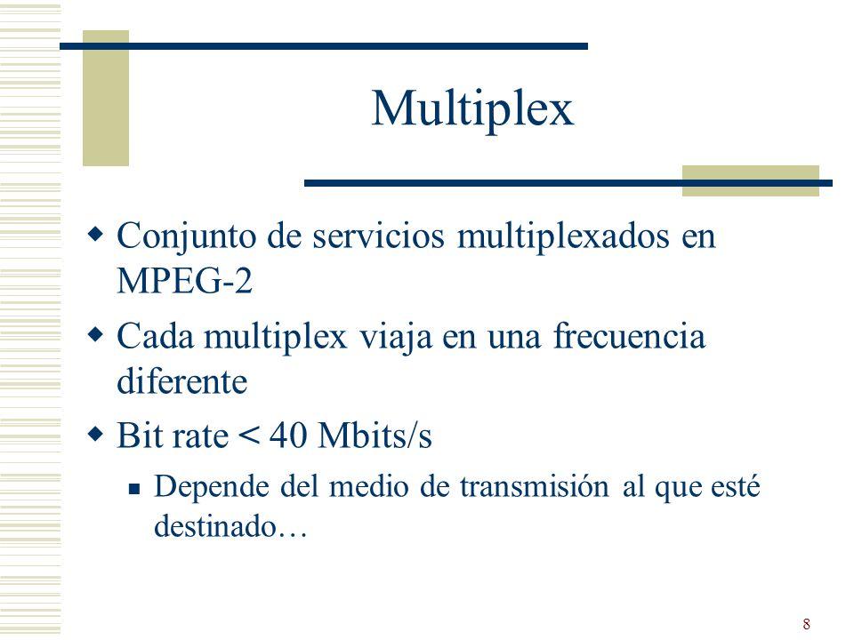 Multiplex Conjunto de servicios multiplexados en MPEG-2