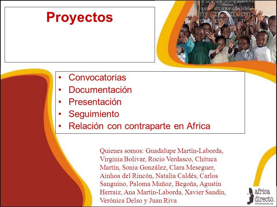 Proyectos Convocatorias Documentación Presentación Seguimiento