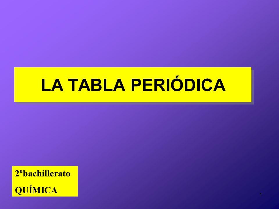 La tabla peri dica 2 bachillerato qu mica ppt descargar tabla la tabla peri dica 2 bachillerato qu mica ppt descargar urtaz Choice Image
