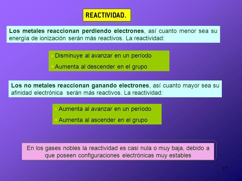 La tabla peridica 2bachillerato qumica ppt descargar los metales reaccionan perdiendo electrones as cuanto menor sea su energa de ionizacin urtaz Image collections