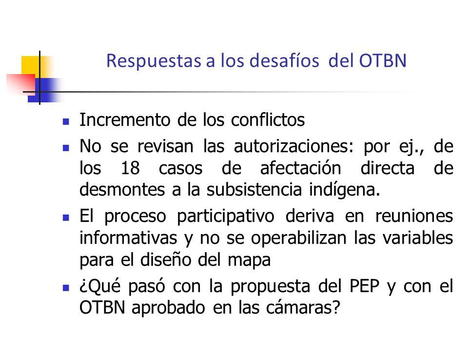 Respuestas a los desafíos del OTBN
