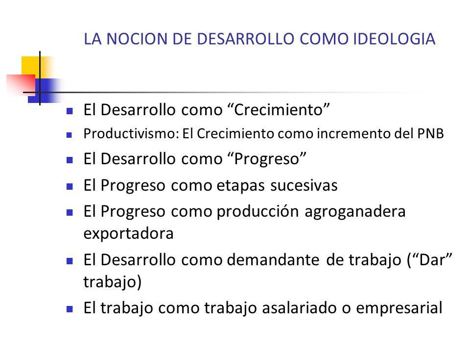 LA NOCION DE DESARROLLO COMO IDEOLOGIA
