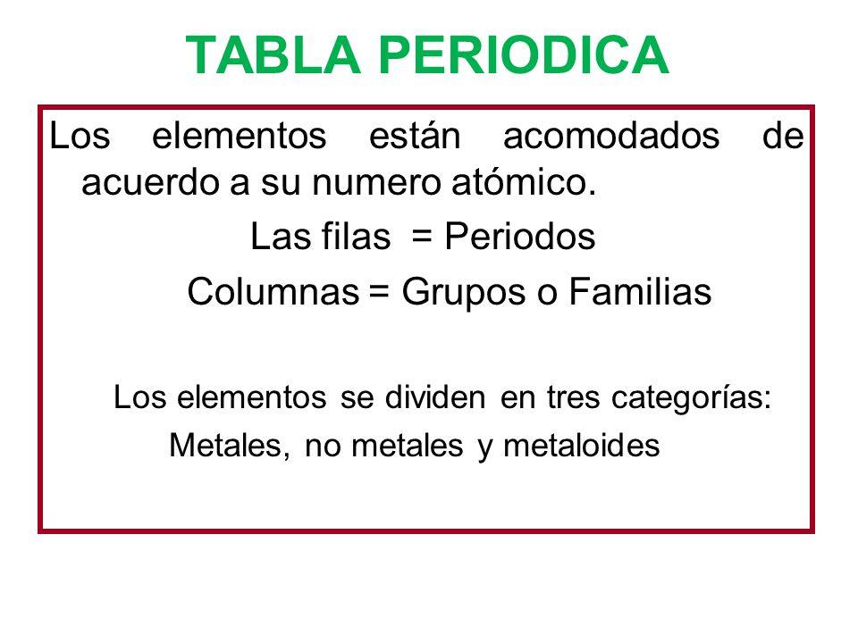 Contenido introduccin a la qumica general ppt descargar 67 tabla periodica urtaz Images