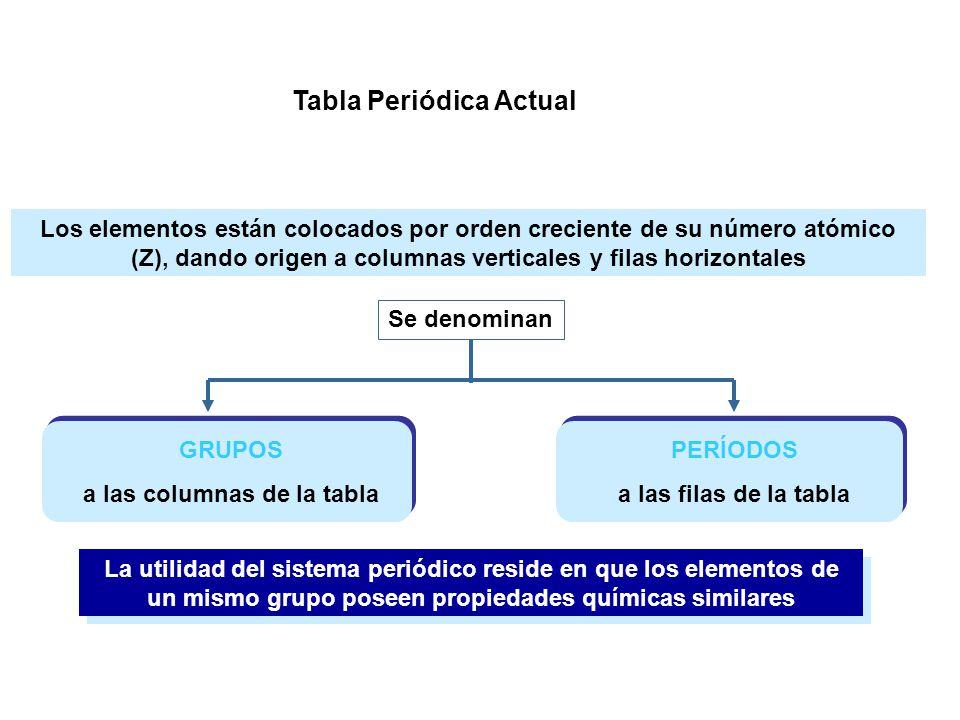 7 tabla peridica actual - Tabla Periodica Con Peso Atomico
