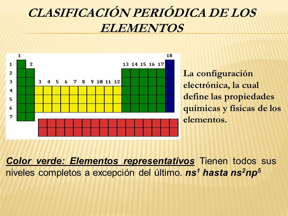 La tabla peridica lic amalia vilca prez ppt video online 7 clasificacin peridica urtaz Images