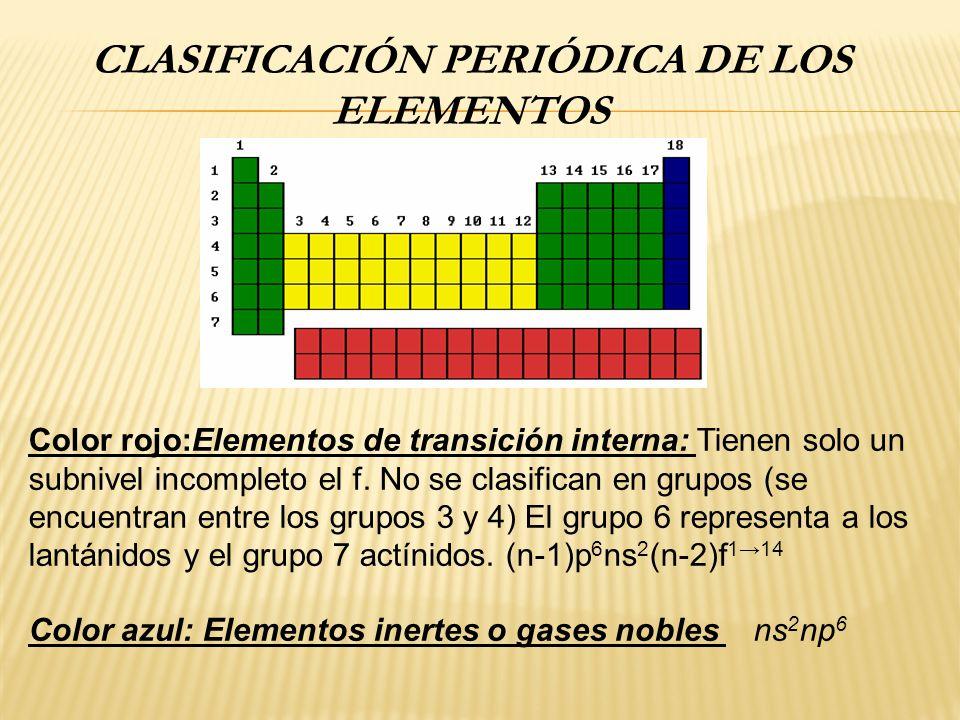 clasificacin peridica de los elementos - Tabla Periodica Grupo 6 A
