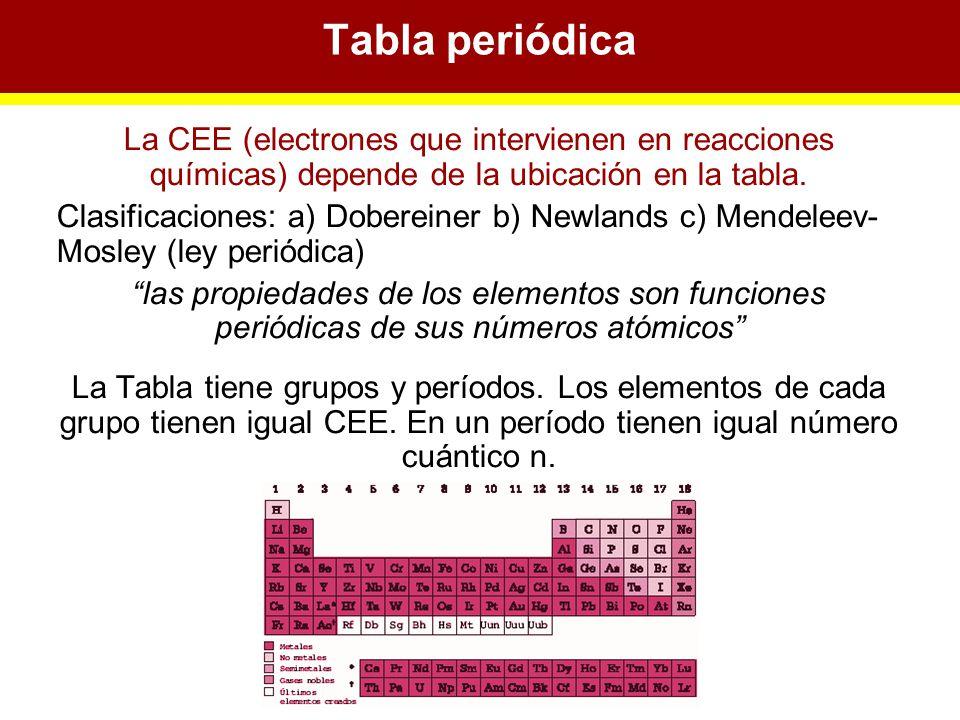 Tabla peridica la cee electrones que intervienen en reacciones 1 tabla peridica urtaz Images