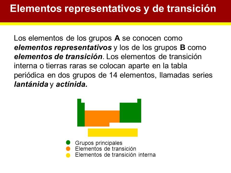 Tabla peridica la cee electrones que intervienen en reacciones elementos representativos y de transicin urtaz Choice Image