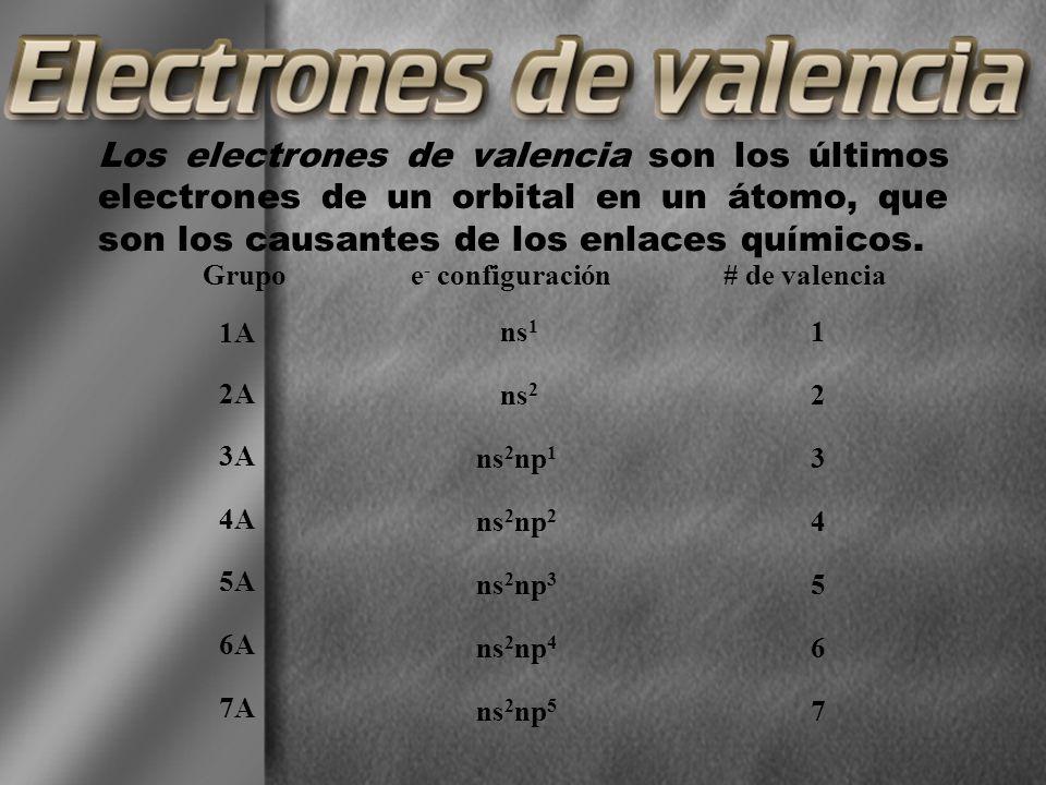 Los electrones de valencia son los ltimos electrones de un los electrones de valencia son los ltimos electrones de un orbital en un tomo que urtaz Image collections