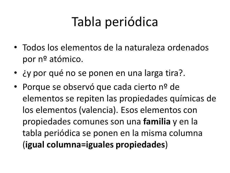 Configuraciones electrnicas la tabla peridica enlaces qumicos 12 tabla peridica todos los elementos de la naturaleza urtaz Gallery
