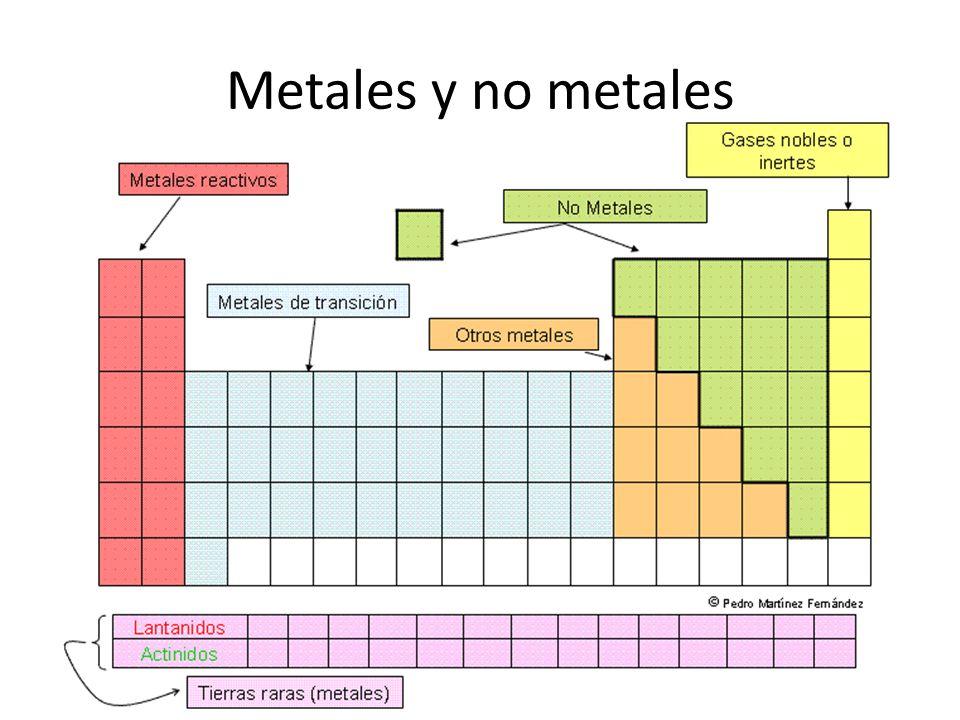 21 metales y no metales - Tabla Periodica Metales No Metales Gases Nobles