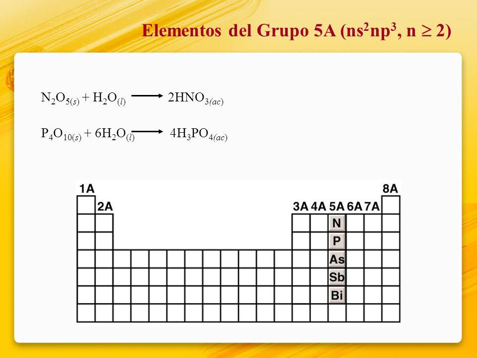 33 elementos del grupo 5a - Tabla Periodica De Los Elementos Quimicos Grupo 5a