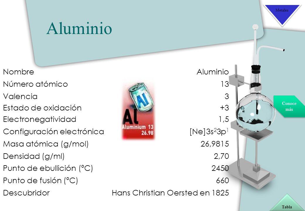 Los elementos y sus caractersticas ppt descargar aluminio nombre aluminio nmero atmico 13 valencia 3 urtaz Choice Image