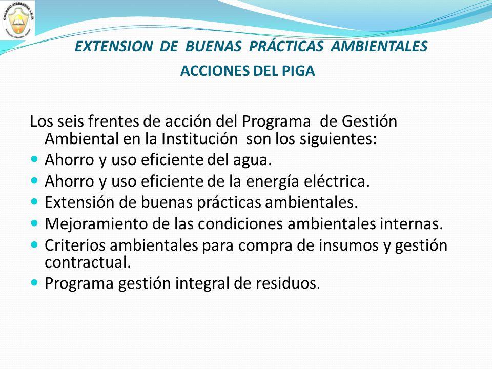 Plan institucional de gestion ambiental ppt video online for Practica de oficina definicion