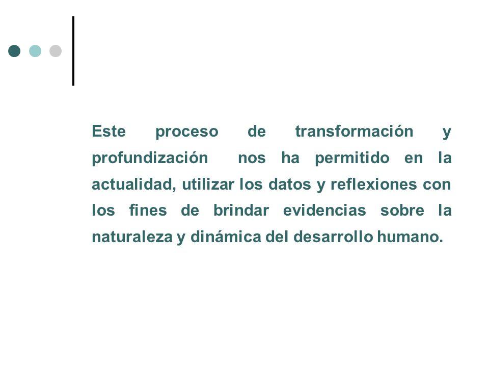 Este proceso de transformación y profundización nos ha permitido en la actualidad, utilizar los datos y reflexiones con los fines de brindar evidencias sobre la naturaleza y dinámica del desarrollo humano.