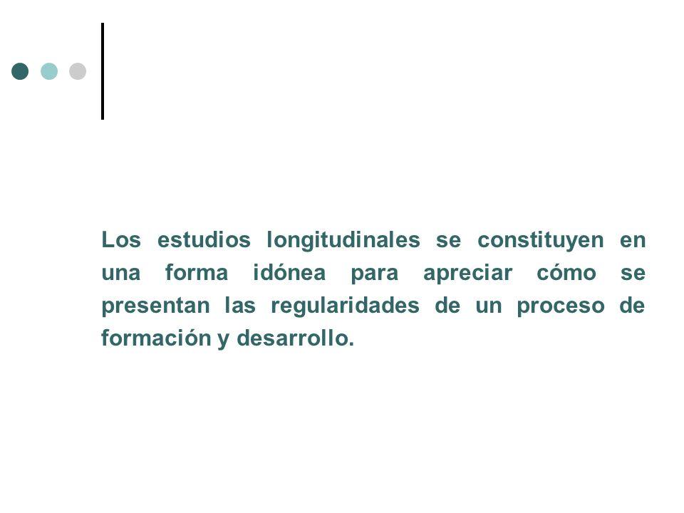 Los estudios longitudinales se constituyen en una forma idónea para apreciar cómo se presentan las regularidades de un proceso de formación y desarrollo.
