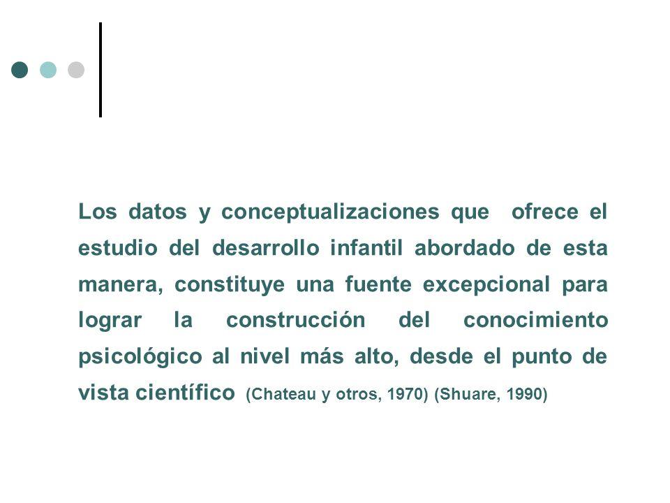Los datos y conceptualizaciones que ofrece el estudio del desarrollo infantil abordado de esta manera, constituye una fuente excepcional para lograr la construcción del conocimiento psicológico al nivel más alto, desde el punto de vista científico (Chateau y otros, 1970) (Shuare, 1990)