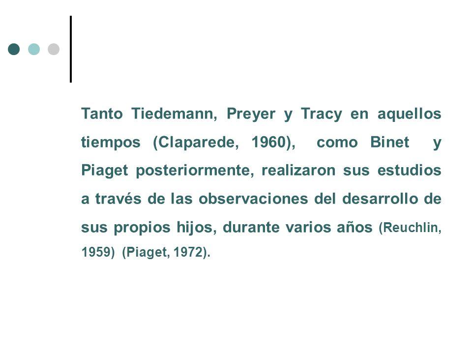 Tanto Tiedemann, Preyer y Tracy en aquellos tiempos (Claparede, 1960), como Binet y Piaget posteriormente, realizaron sus estudios a través de las observaciones del desarrollo de sus propios hijos, durante varios años (Reuchlin, 1959) (Piaget, 1972).