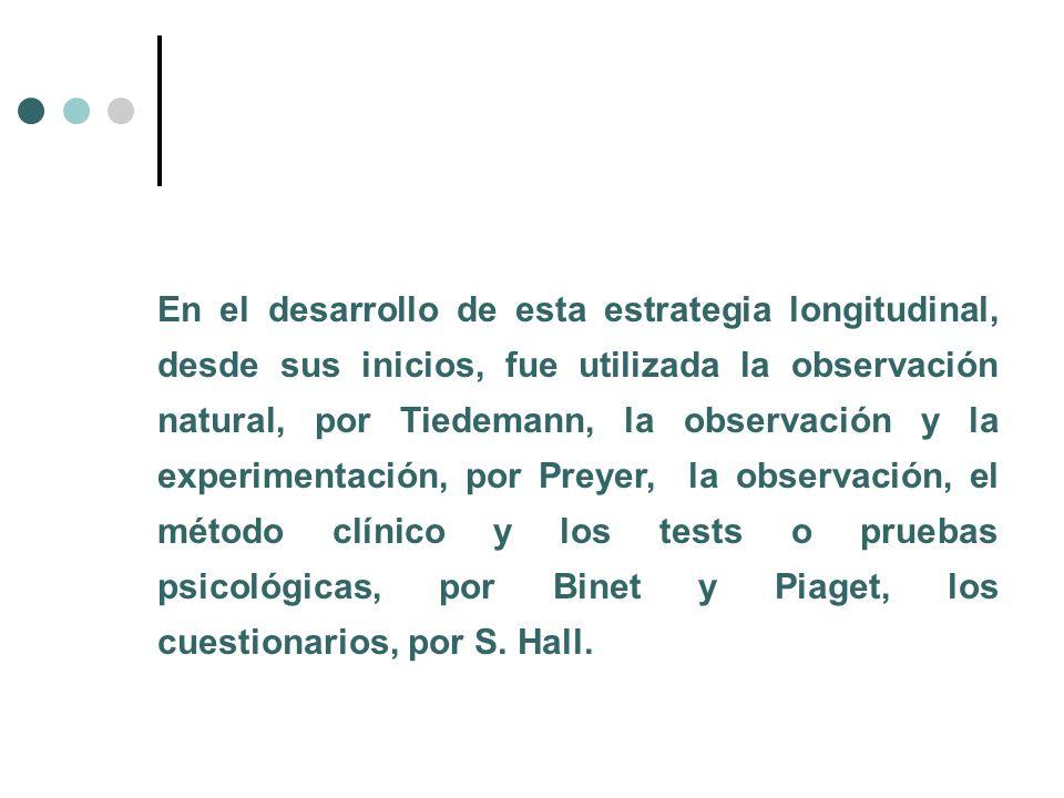 En el desarrollo de esta estrategia longitudinal, desde sus inicios, fue utilizada la observación natural, por Tiedemann, la observación y la experimentación, por Preyer, la observación, el método clínico y los tests o pruebas psicológicas, por Binet y Piaget, los cuestionarios, por S.