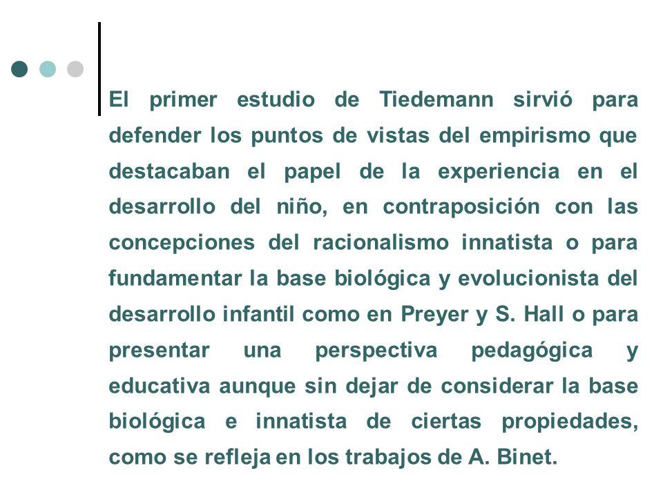 El primer estudio de Tiedemann sirvió para defender los puntos de vistas del empirismo que destacaban el papel de la experiencia en el desarrollo del niño, en contraposición con las concepciones del racionalismo innatista o para fundamentar la base biológica y evolucionista del desarrollo infantil como en Preyer y S.