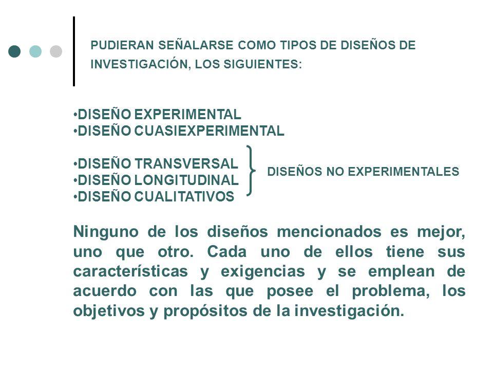 PUDIERAN SEÑALARSE COMO TIPOS DE DISEÑOS DE