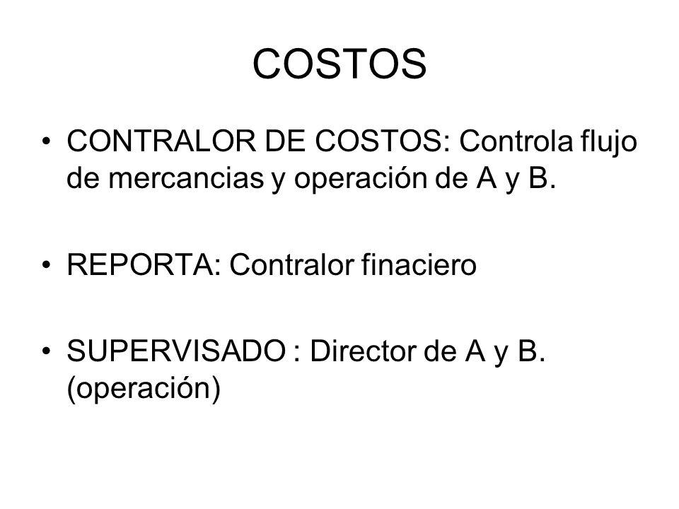 COSTOS CONTRALOR DE COSTOS: Controla flujo de mercancias y operación de A y B. REPORTA: Contralor finaciero.