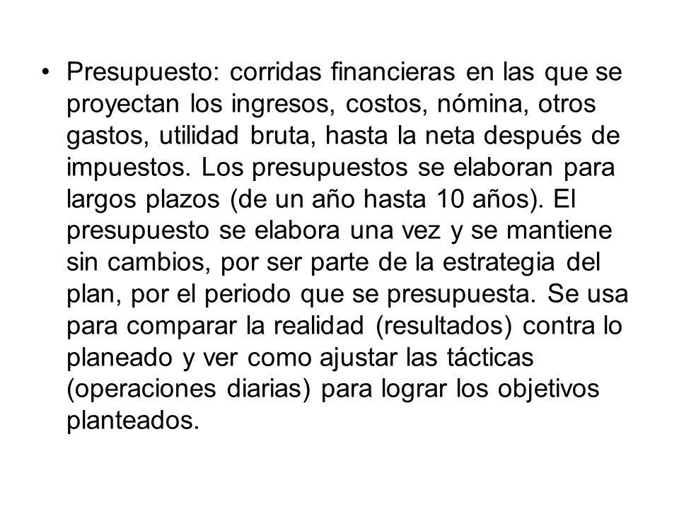 Presupuesto: corridas financieras en las que se proyectan los ingresos, costos, nómina, otros gastos, utilidad bruta, hasta la neta después de impuestos.