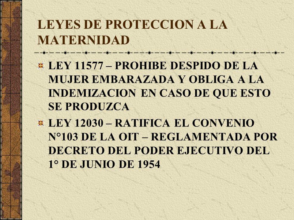 LEYES DE PROTECCION A LA MATERNIDAD